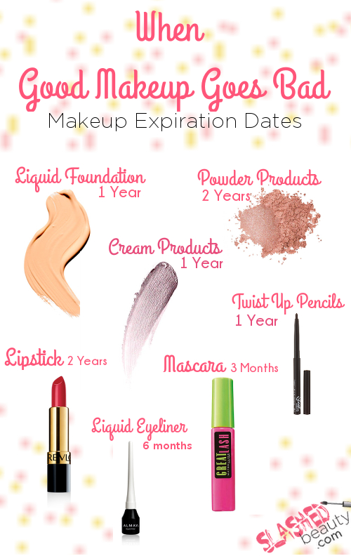 1. Do cosmetics expire? Yes, as any other products. 2. What are production date, expiration date and PAO? Production date (or manufacture date) is the date when your product was manufactured. More precisely, it is the date when the batch of cosmetics (also called lot) was produced.